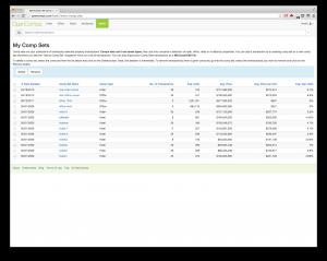 MyOC Comp Sets