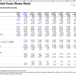 HOTEL_management_agreement_with_guaranty